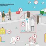Oświadczenie Krajowej Rady Drobiarstwa – Izby Gospodarczej wsprawie wystąpienia wdrugim półroczu 2020 roku pierwszego ogniska grypy ptaków udrobiu wPolsce